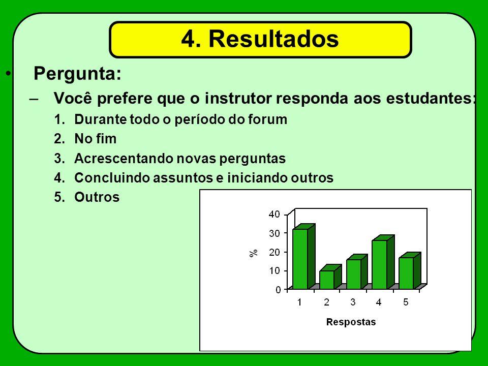 Pergunta: –Você prefere que o instrutor responda aos estudantes: 1.Durante todo o período do forum 2.No fim 3.Acrescentando novas perguntas 4.Concluindo assuntos e iniciando outros 5.Outros 4.