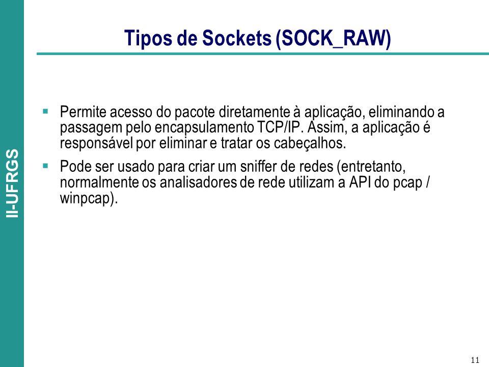 11 II-UFRGS Tipos de Sockets (SOCK_RAW) Permite acesso do pacote diretamente à aplicação, eliminando a passagem pelo encapsulamento TCP/IP.