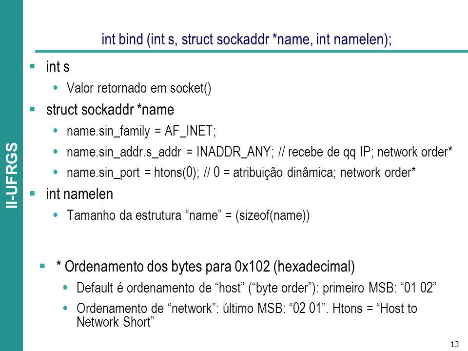13 II-UFRGS int bind (int s, struct sockaddr *name, int namelen); int s Valor retornado em socket() struct sockaddr *name name.sin_family = AF_INET; name.sin_addr.s_addr = INADDR_ANY; // recebe de qq IP; network order* name.sin_port = htons(0); // 0 = atribuição dinâmica; network order* int namelen Tamanho da estrutura name = (sizeof(name)) * Ordenamento dos bytes para 0x102 (hexadecimal) Default é ordenamento de host (byte order): primeiro MSB: 01 02 Ordenamento de network: último MSB: 02 01.