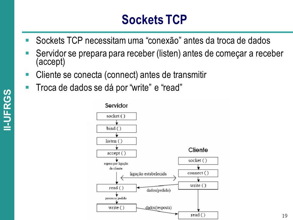 19 II-UFRGS Sockets TCP Sockets TCP necessitam uma conexão antes da troca de dados Servidor se prepara para receber (listen) antes de começar a receber (accept) Cliente se conecta (connect) antes de transmitir Troca de dados se dá por write e read