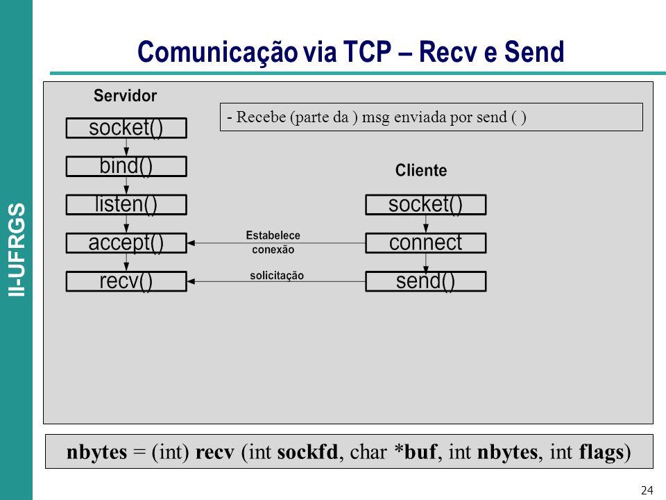 24 II-UFRGS Comunicação via TCP – Recv e Send nbytes = (int) recv (int sockfd, char *buf, int nbytes, int flags) - Recebe (parte da ) msg enviada por send ( )