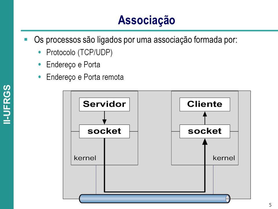 5 II-UFRGS Associação Os processos são ligados por uma associação formada por: Protocolo (TCP/UDP) Endereço e Porta Endereço e Porta remota