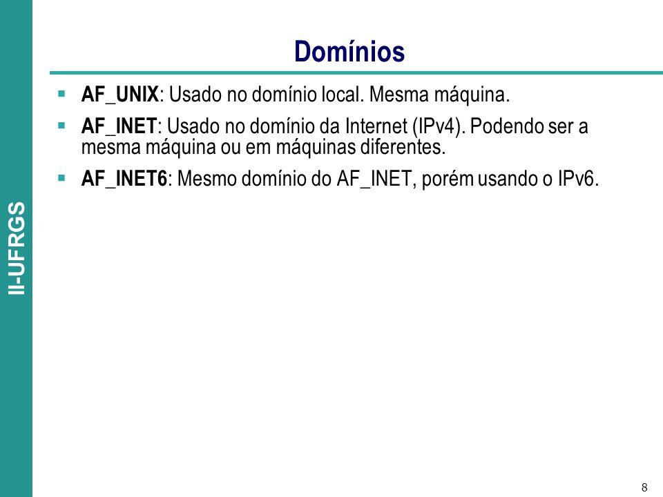 8 II-UFRGS Domínios AF_UNIX : Usado no domínio local.