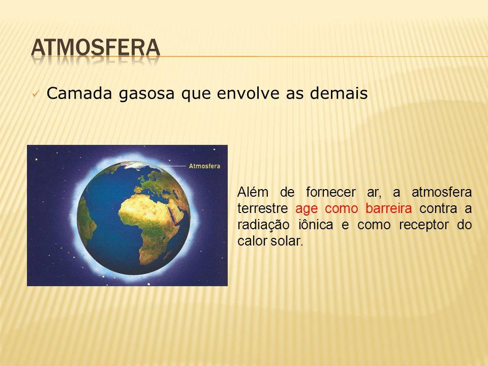 Camada gasosa que envolve as demais Além de fornecer ar, a atmosfera terrestre age como barreira contra a radiação iônica e como receptor do calor solar.