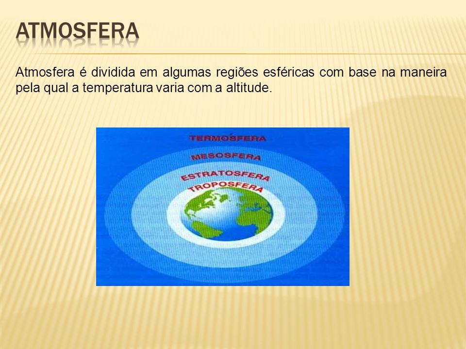 Atmosfera é dividida em algumas regiões esféricas com base na maneira pela qual a temperatura varia com a altitude.