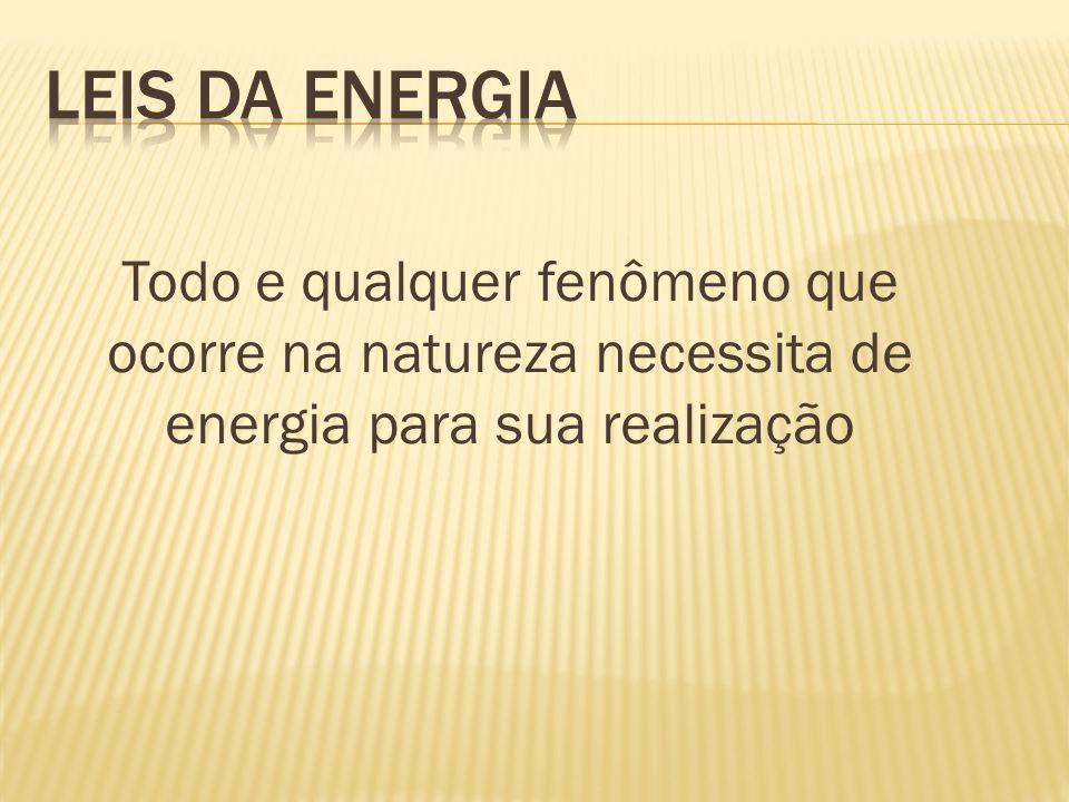 Todo e qualquer fenômeno que ocorre na natureza necessita de energia para sua realização