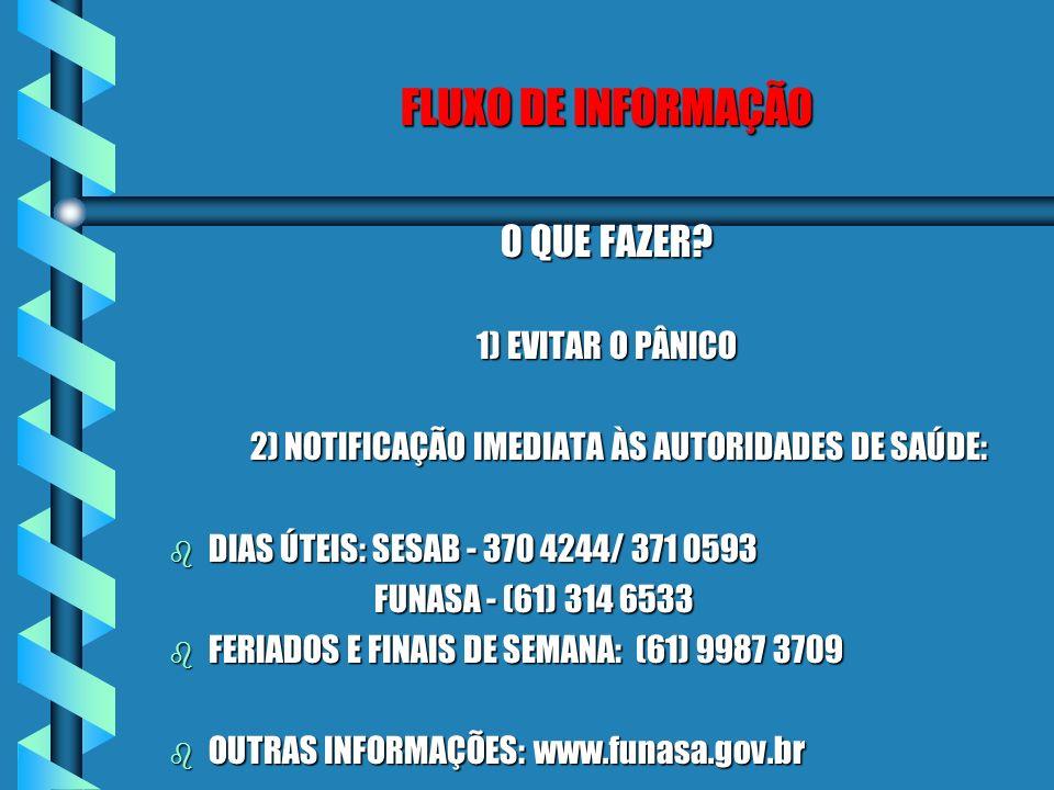 FLUXO DE INFORMAÇÃO TRANSPARÊNCIA DAS INFORMAÇÕES X PÂNICO PÂNICO X SIGILO DAS INFORMAÇÕES
