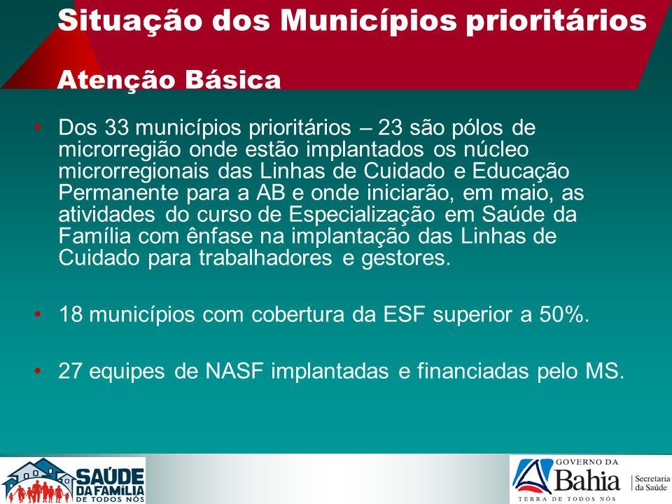 Situação dos Municípios prioritários Atenção Básica Dos 33 municípios prioritários – 23 são pólos de microrregião onde estão implantados os núcleo mic
