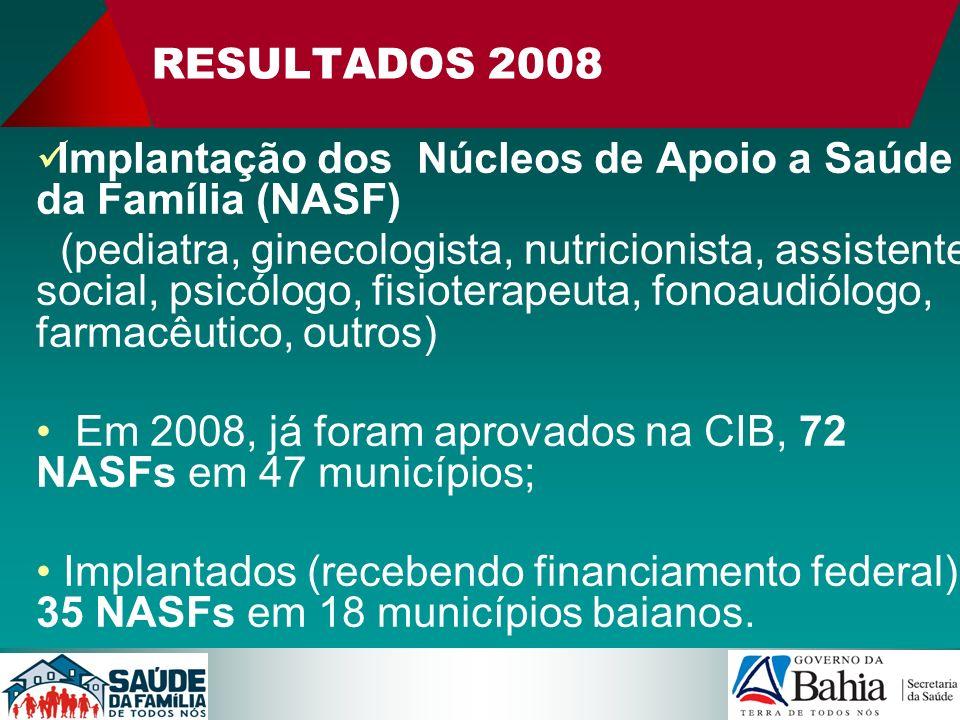 RESULTADOS 2008 Implantação dos Núcleos de Apoio a Saúde da Família (NASF) (pediatra, ginecologista, nutricionista, assistente social, psicólogo, fisi