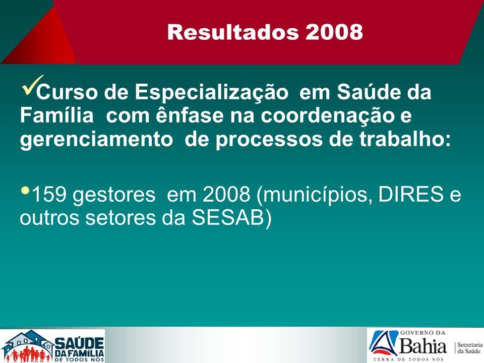 Resultados 2008 Curso de Especialização em Saúde da Família com ênfase na coordenação e gerenciamento de processos de trabalho: 159 gestores em 2008 (