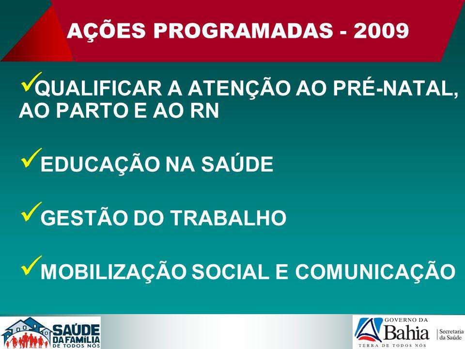 AÇÕES PROGRAMADAS - 2009 QUALIFICAR A ATENÇÃO AO PRÉ-NATAL, AO PARTO E AO RN EDUCAÇÃO NA SAÚDE GESTÃO DO TRABALHO MOBILIZAÇÃO SOCIAL E COMUNICAÇÃO