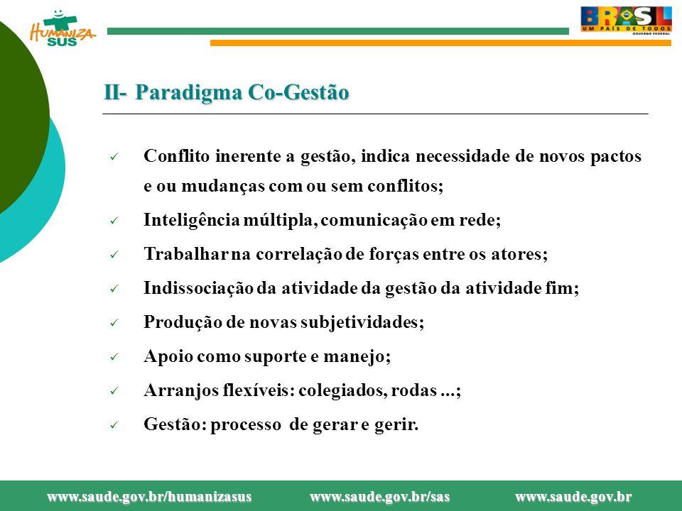 II- Paradigma Co-Gestão Conflito inerente a gestão, indica necessidade de novos pactos e ou mudanças com ou sem conflitos; Inteligência múltipla, comunicação em rede; Trabalhar na correlação de forças entre os atores; Indissociação da atividade da gestão da atividade fim; Produção de novas subjetividades; Apoio como suporte e manejo; Arranjos flexíveis: colegiados, rodas...; Gestão: processo de gerar e gerir.