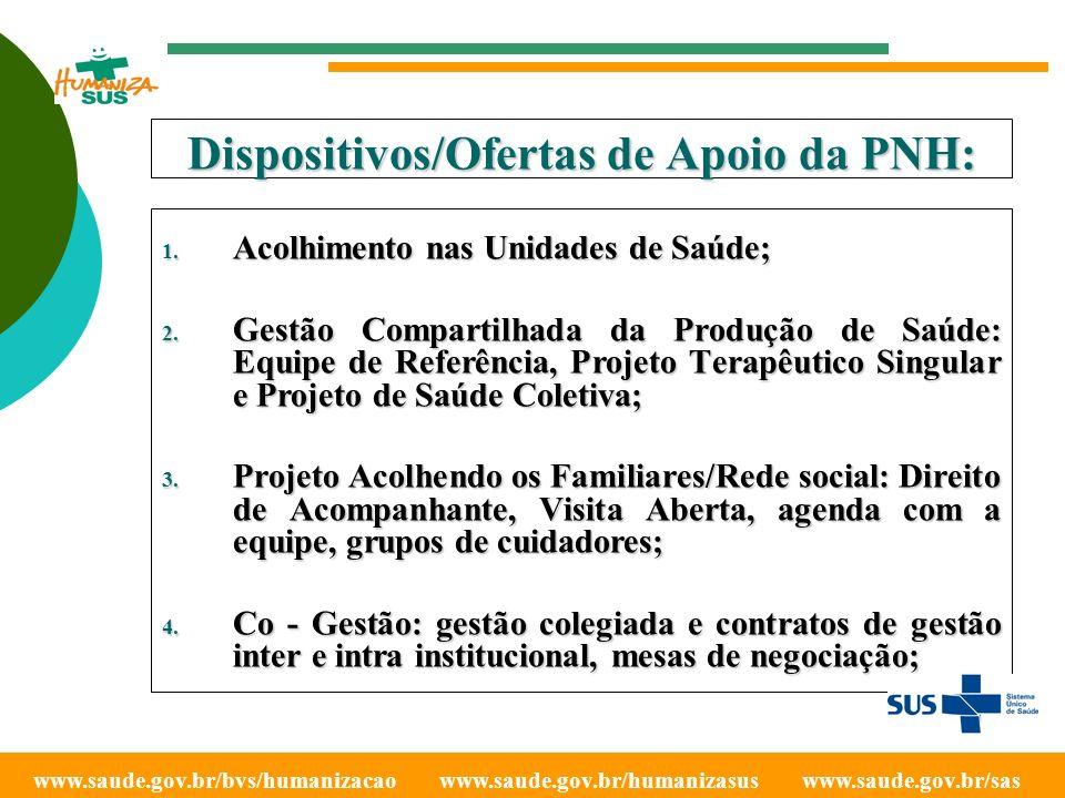 Dispositivos/Ofertas de Apoio da PNH: 1.Acolhimento nas Unidades de Saúde; 2.