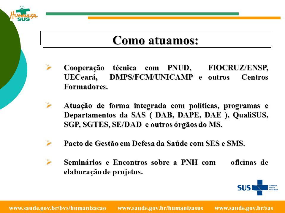 Como atuamos: Cooperação técnica com PNUD, FIOCRUZ/ENSP, UECeará, DMPS/FCM/UNICAMP e outros Centros Formadores.