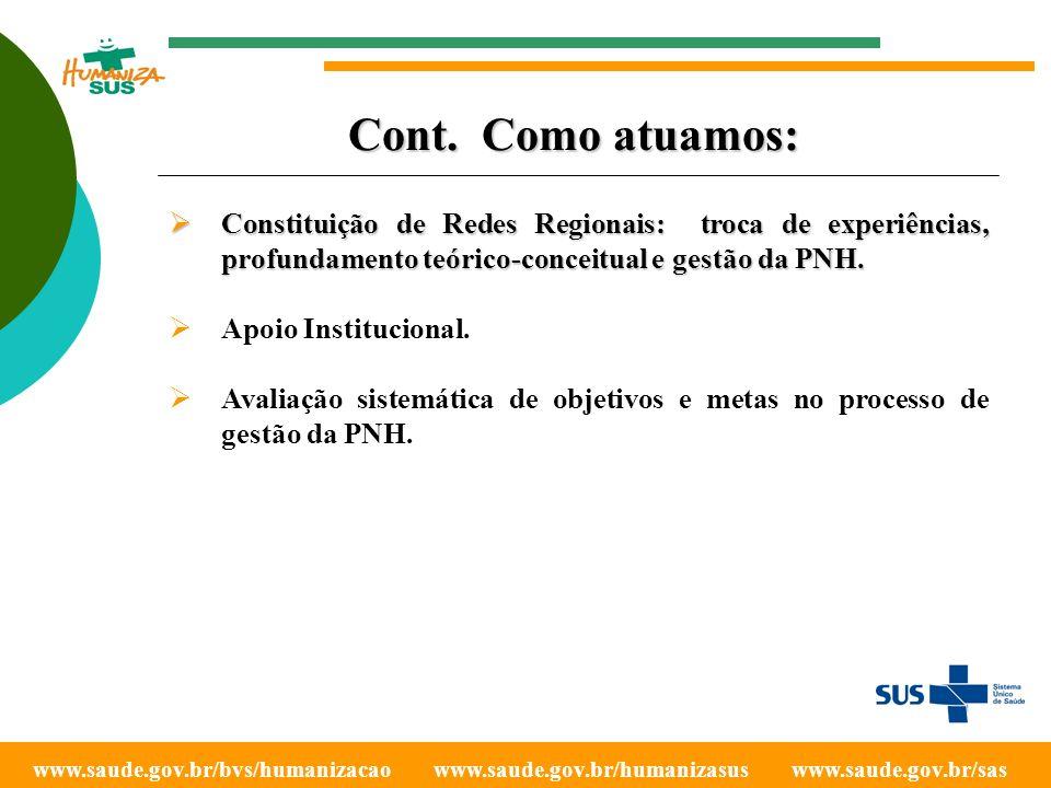 Constituição de Redes Regionais: troca de experiências, profundamento teórico-conceitual e gestão da PNH.