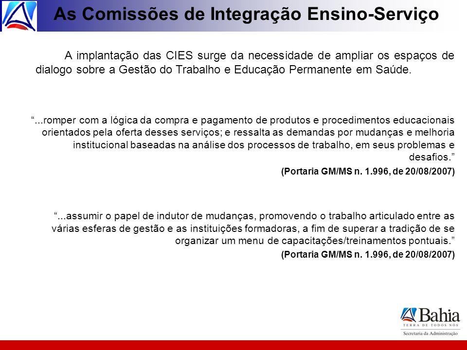 As Comissões de Integração Ensino-Serviço A implantação das CIES surge da necessidade de ampliar os espaços de dialogo sobre a Gestão do Trabalho e Ed