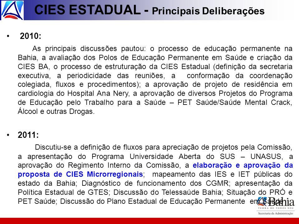 CIES ESTADUAL - Principais Deliberações 2010: As principais discussões pautou: o processo de educação permanente na Bahia, a avaliação dos Polos de Ed