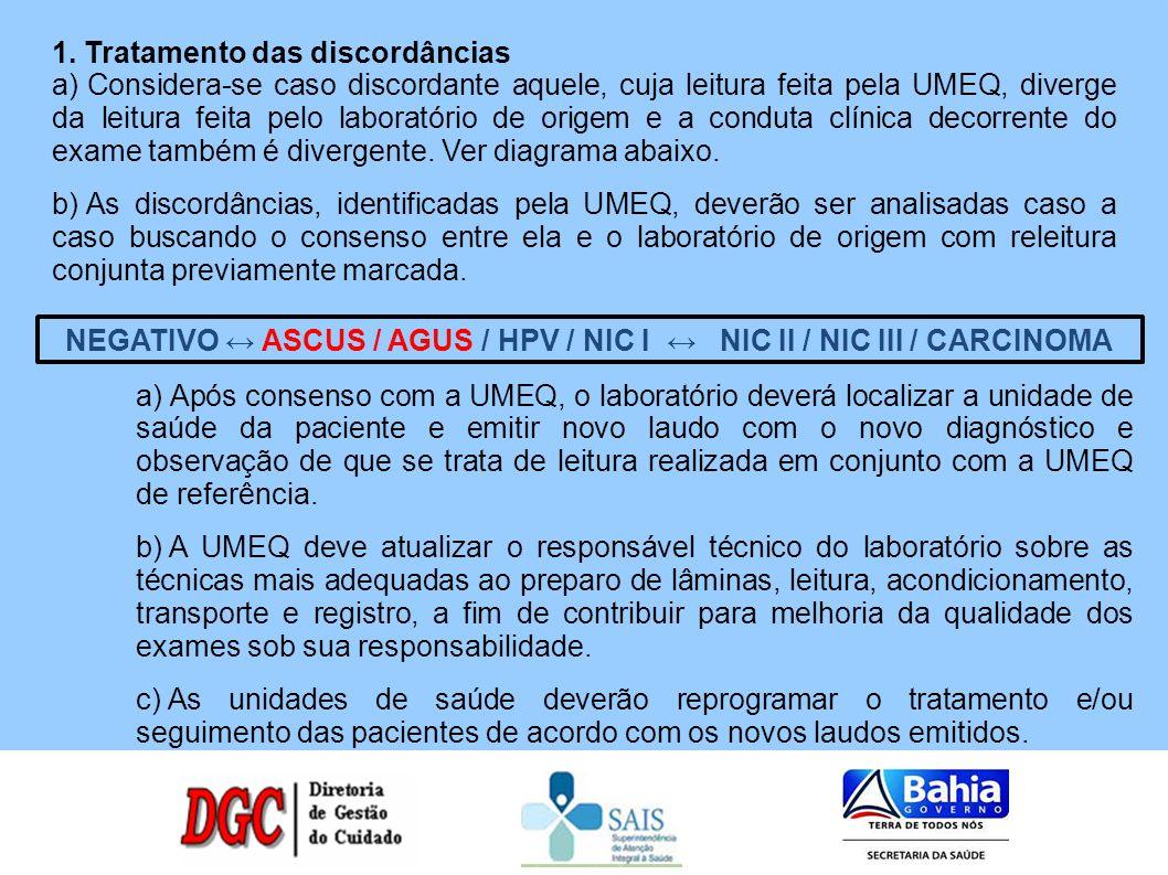 1. Tratamento das discordâncias a) Considera-se caso discordante aquele, cuja leitura feita pela UMEQ, diverge da leitura feita pelo laboratório de or