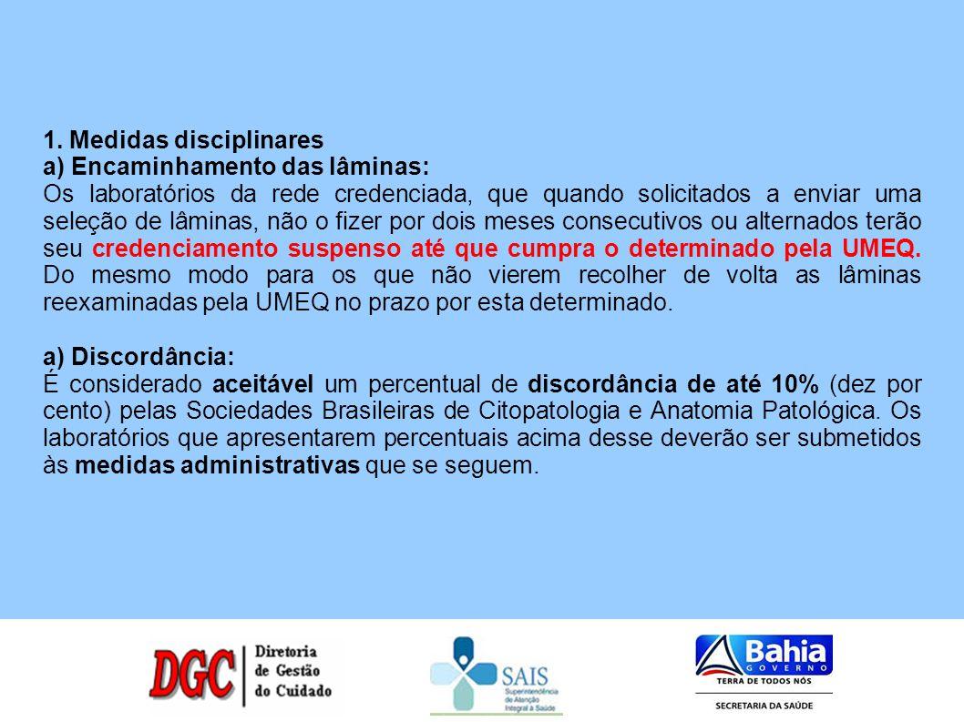 1. Medidas disciplinares a) Encaminhamento das lâminas: Os laboratórios da rede credenciada, que quando solicitados a enviar uma seleção de lâminas, n