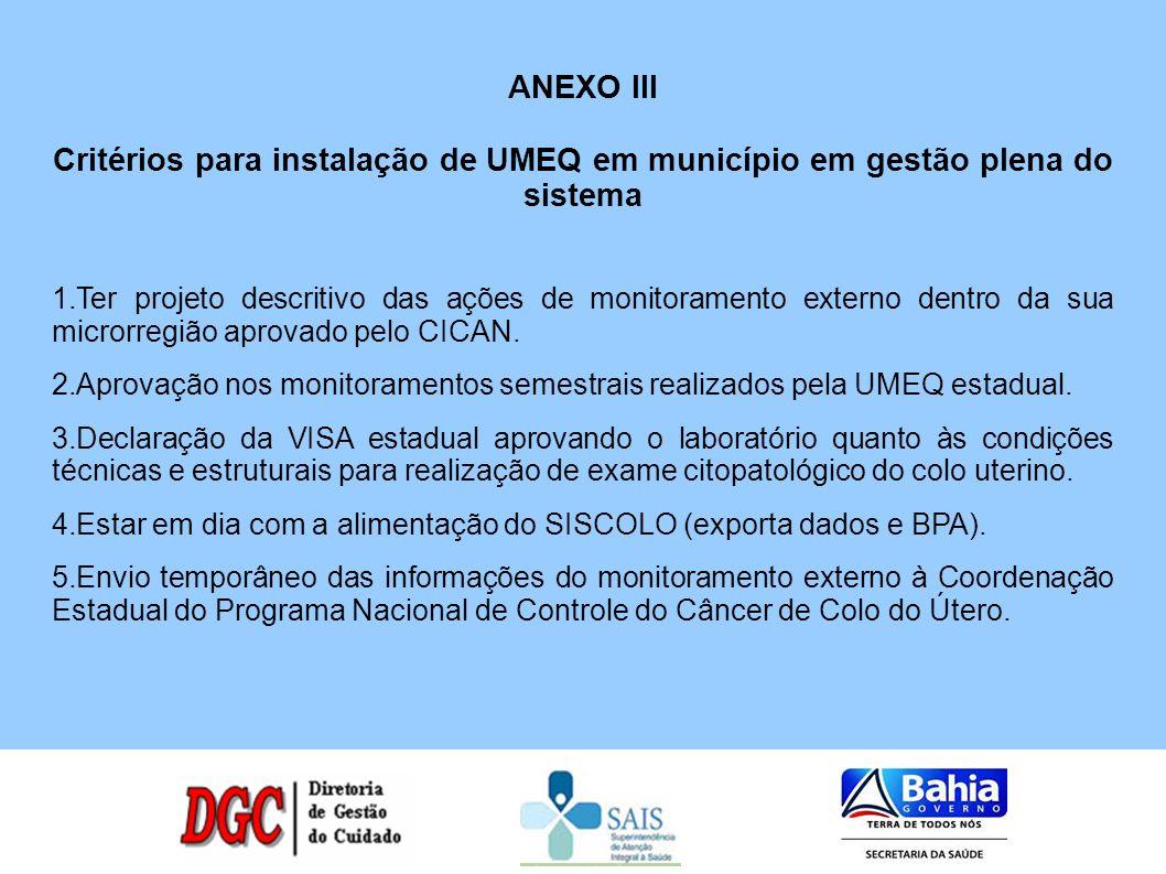 ANEXO III Critérios para instalação de UMEQ em município em gestão plena do sistema 1.Ter projeto descritivo das ações de monitoramento externo dentro