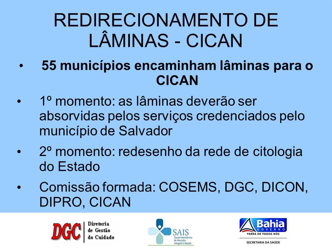 REDIRECIONAMENTO DE LÂMINAS - CICAN 55 municípios encaminham lâminas para o CICAN 1º momento: as lâminas deverão ser absorvidas pelos serviços credenc