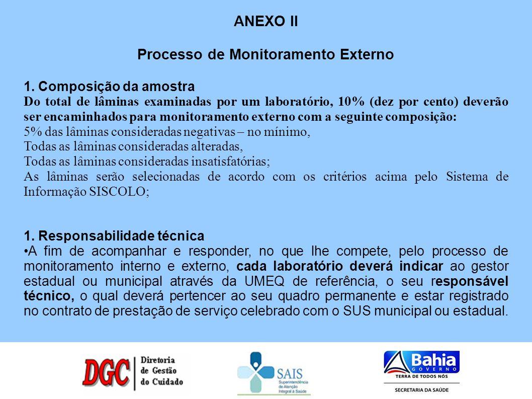 ANEXO II Processo de Monitoramento Externo 1. Composição da amostra Do total de lâminas examinadas por um laboratório, 10% (dez por cento) deverão ser