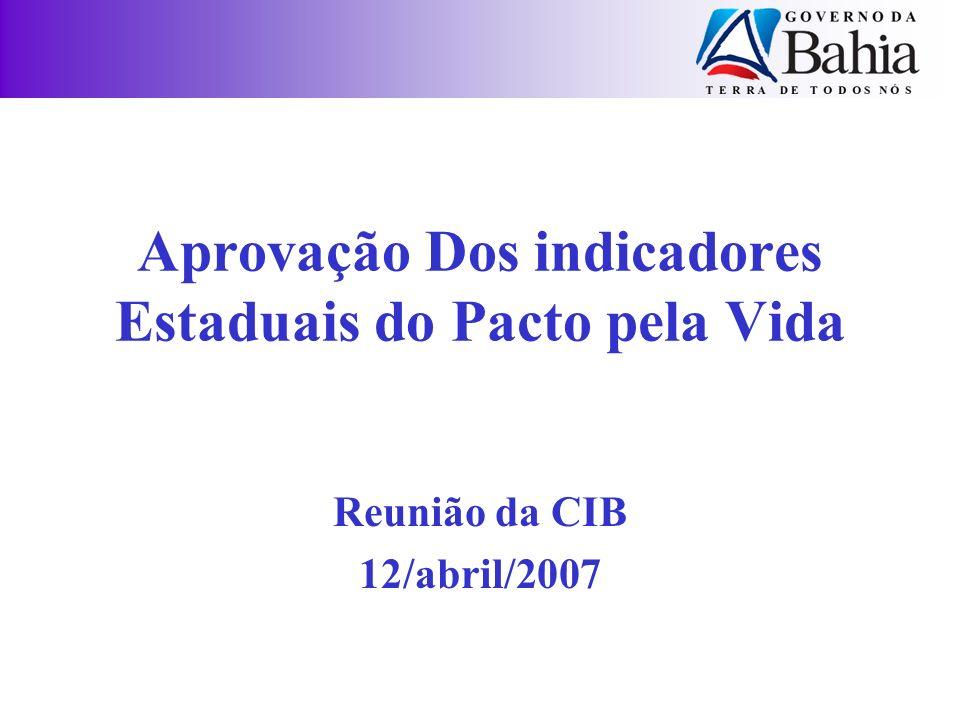Aprovação Dos indicadores Estaduais do Pacto pela Vida Reunião da CIB 12/abril/2007