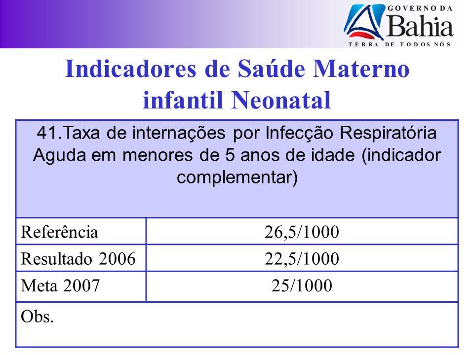 41.Taxa de internações por Infecção Respiratória Aguda em menores de 5 anos de idade (indicador complementar) Referência26,5/1000 Resultado 200622,5/1