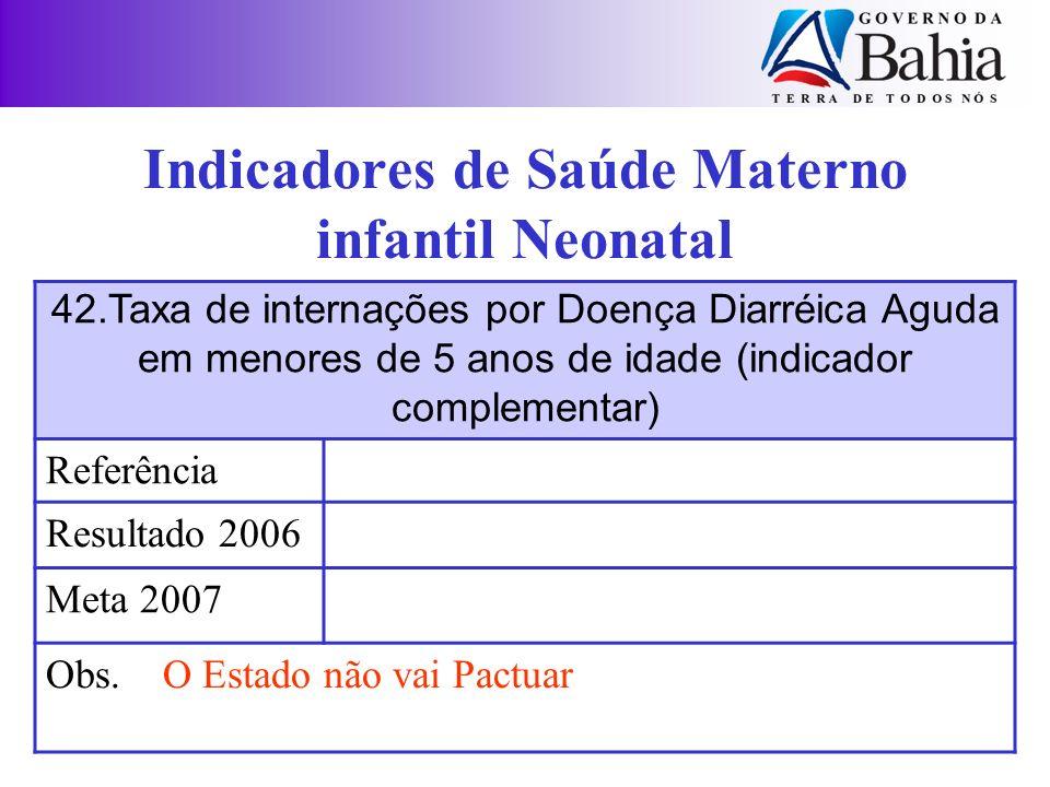 42.Taxa de internações por Doença Diarréica Aguda em menores de 5 anos de idade (indicador complementar) Referência Resultado 2006 Meta 2007 Obs. O Es