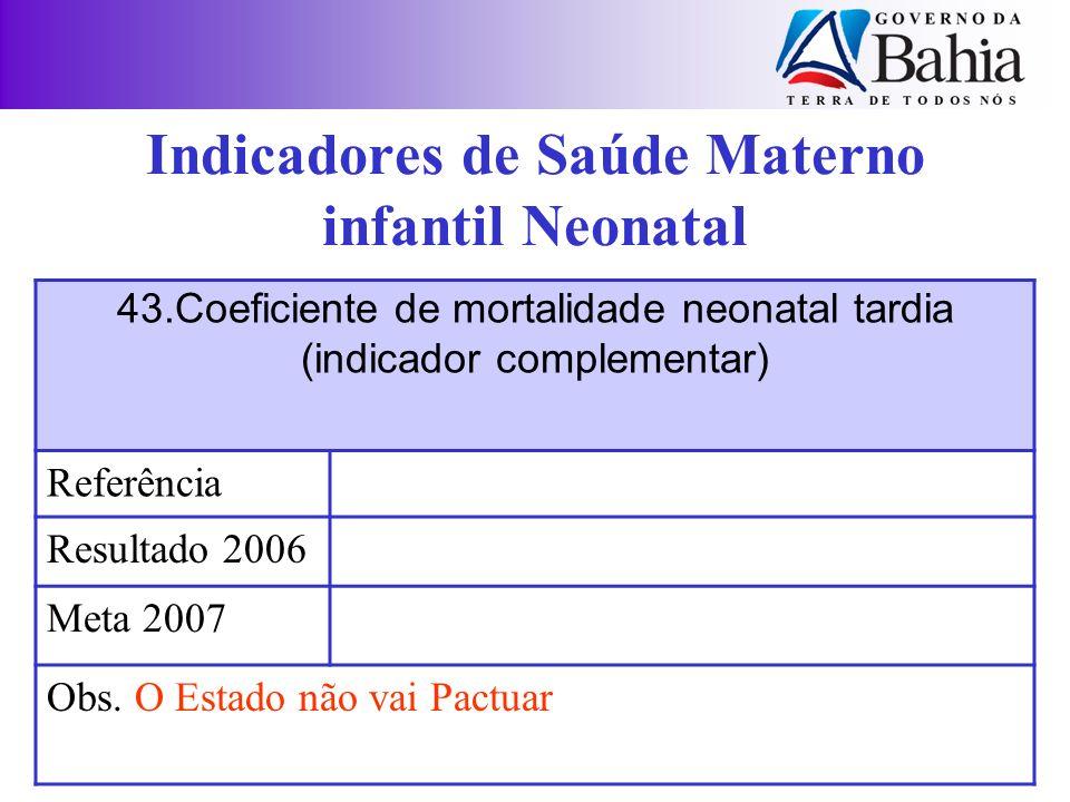 43.Coeficiente de mortalidade neonatal tardia (indicador complementar) Referência Resultado 2006 Meta 2007 Obs. O Estado não vai Pactuar Indicadores d