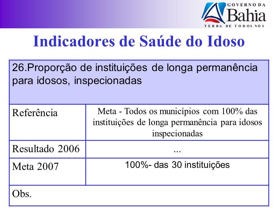 26.Proporção de instituições de longa permanência para idosos, inspecionadas Referência Meta - Todos os municípios com 100% das instituições de longa