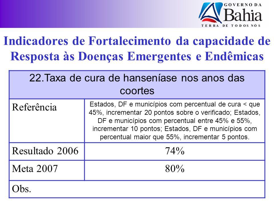 22.Taxa de cura de hanseníase nos anos das coortes Referência Estados, DF e municípios com percentual de cura < que 45%, incrementar 20 pontos sobre o