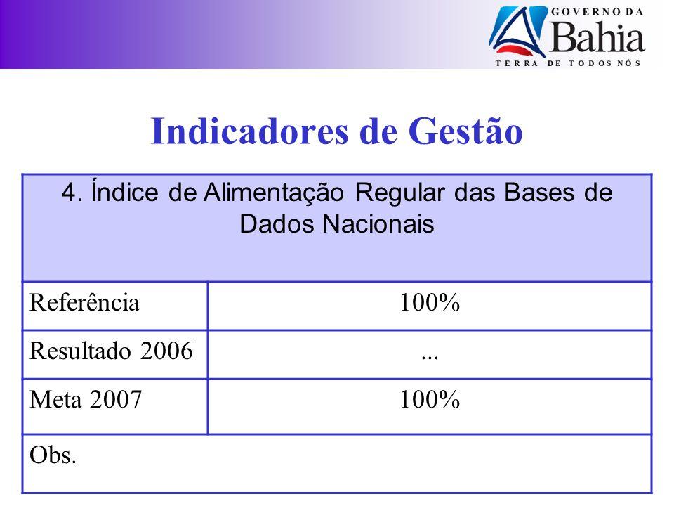 Indicadores de Gestão 4. Índice de Alimentação Regular das Bases de Dados Nacionais Referência100% Resultado 2006... Meta 2007100% Obs.