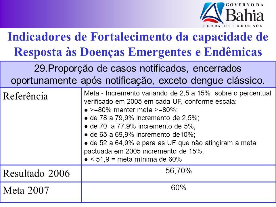 29.Proporção de casos notificados, encerrados oportunamente após notificação, exceto dengue clássico. Referência Meta - Incremento variando de 2,5 a 1