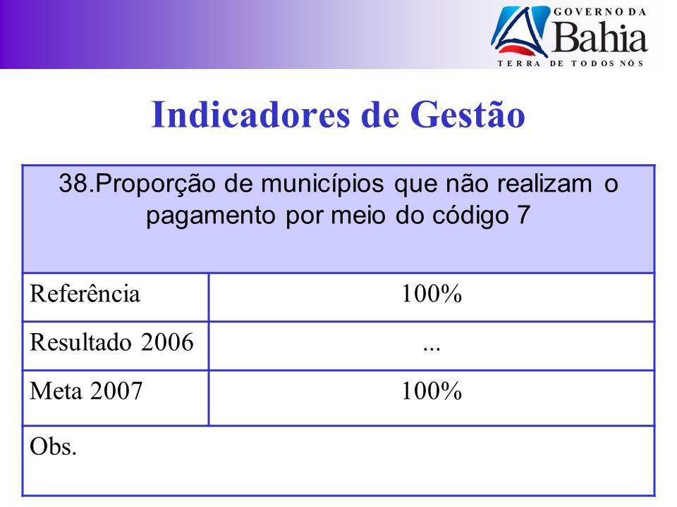 Indicadores de Gestão 38.Proporção de municípios que não realizam o pagamento por meio do código 7 Referência100% Resultado 2006... Meta 2007100% Obs.