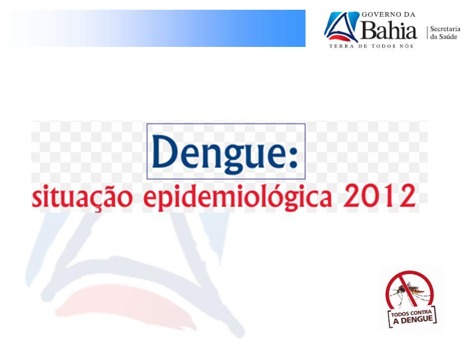 DENV2 DENV1 DENV3 DENV 1, 2, 3 e 4 Fonte: SINAN – GT-Dengue/DIVEP/SESAB Dados sujeitos a alterações 1.522 casos