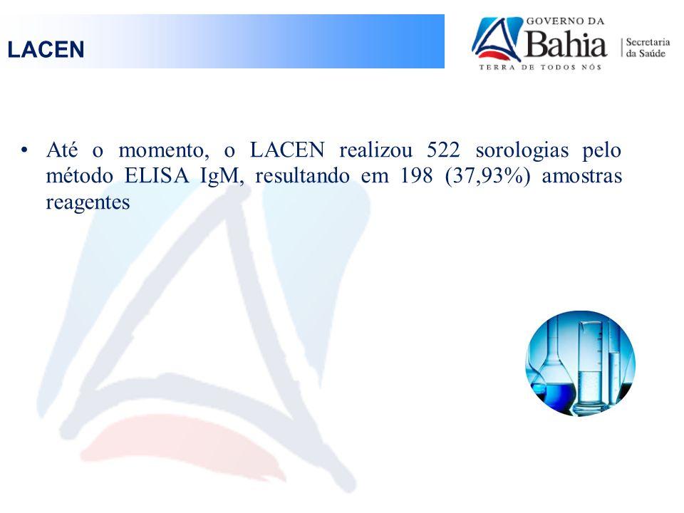 Casos notificados e confirmados de Dengue Grave, Bahia - 2002 a 2011 Fonte: DIVEP/SESAB(planilha paralela) Dados sujeitos a alterações