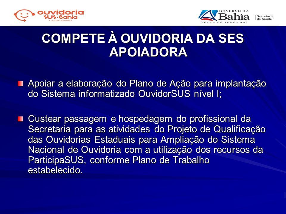 COMPETE À OUVIDORIA DA SES APOIADORA Apoiar a elaboração do Plano de Ação para implantação do Sistema informatizado OuvidorSUS nível I; Custear passag