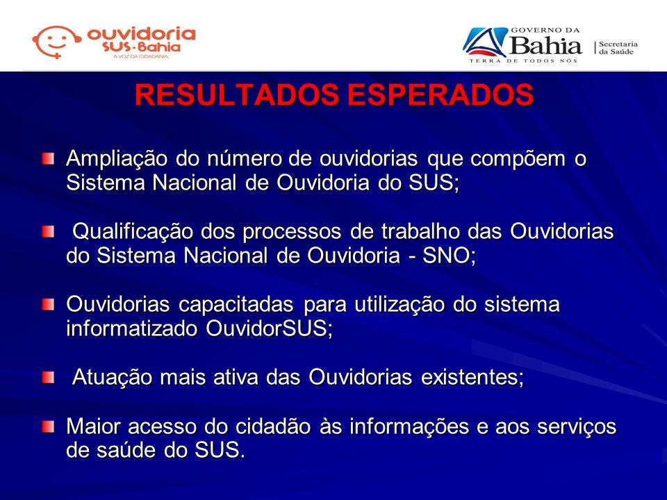 RESULTADOS ESPERADOS Ampliação do número de ouvidorias que compõem o Sistema Nacional de Ouvidoria do SUS; Qualificação dos processos de trabalho das