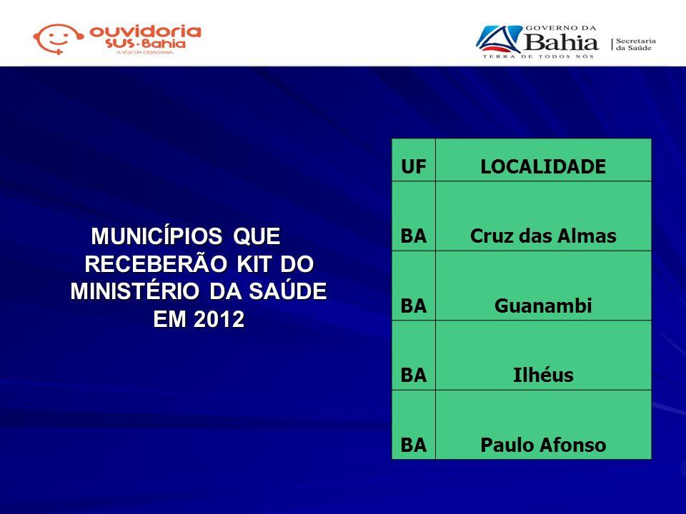 MUNICÍPIOS QUE RECEBERÃO KIT DO MINISTÉRIO DA SAÚDE EM 2012 UFLOCALIDADE BACruz das Almas BAGuanambi BAIlhéus BAPaulo Afonso