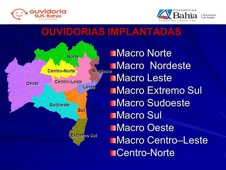 OUVIDORIAS IMPLANTADAS Macro Norte Macro Nordeste Macro Leste Macro Extremo Sul Macro Sudoeste Macro Sul Macro Oeste Macro Centro–Leste Centro-Norte C