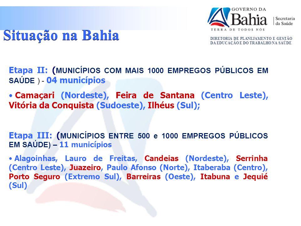 DIRETORIA DE PLANEJAMENTO E GESTÃO DA EDUCAÇÃO E DO TRABALHO NA SAÚDE Situação na Bahia Etapa II: ( MUNICÍPIOS COM MAIS 1000 EMPREGOS PÚBLICOS EM SAÚD