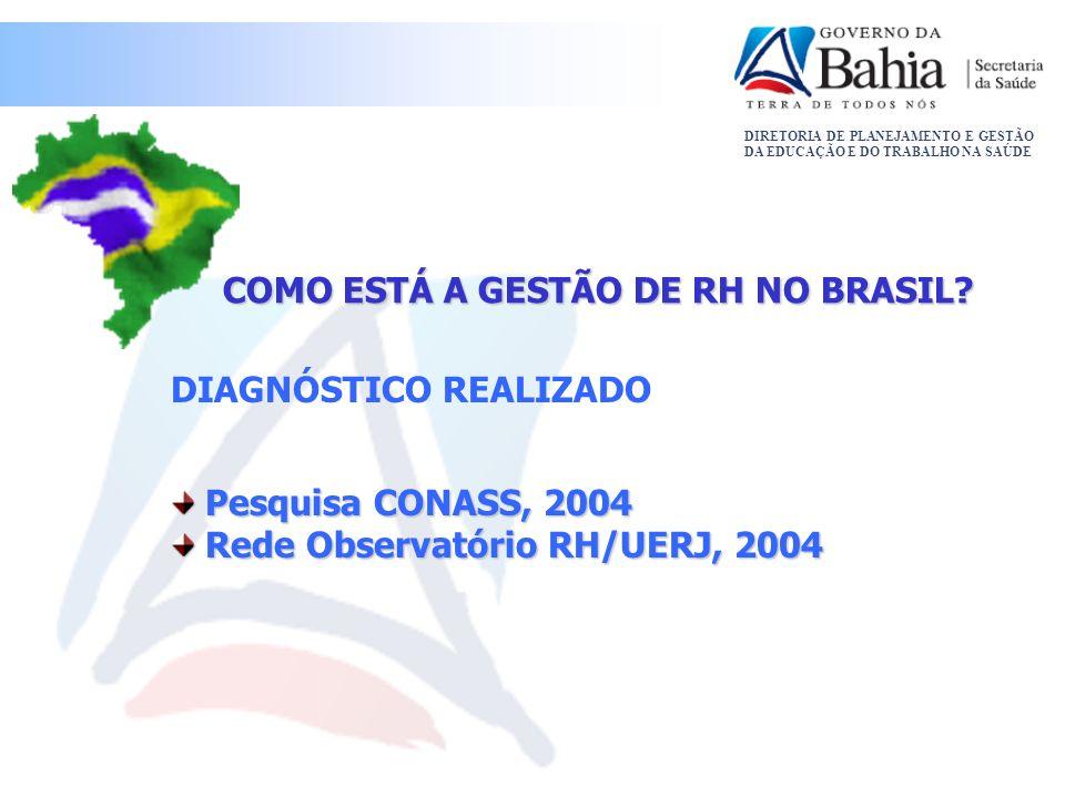 DIRETORIA DE PLANEJAMENTO E GESTÃO DA EDUCAÇÃO E DO TRABALHO NA SAÚDE COMO ESTÁ A GESTÃO DE RH NO BRASIL? DIAGNÓSTICO REALIZADO Pesquisa CONASS, 2004