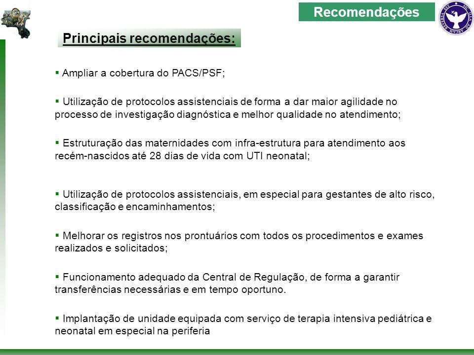 Recomendações Ampliar a cobertura do PACS/PSF; Utilização de protocolos assistenciais de forma a dar maior agilidade no processo de investigação diagnóstica e melhor qualidade no atendimento; Estruturação das maternidades com infra-estrutura para atendimento aos recém-nascidos até 28 dias de vida com UTI neonatal; Utilização de protocolos assistenciais, em especial para gestantes de alto risco, classificação e encaminhamentos; Melhorar os registros nos prontuários com todos os procedimentos e exames realizados e solicitados; Funcionamento adequado da Central de Regulação, de forma a garantir transferências necessárias e em tempo oportuno.
