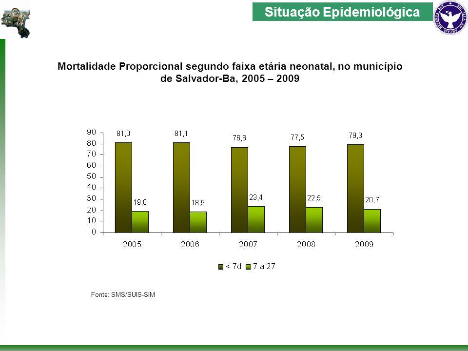 20092010 FAIXA ETÁRIA/CAUSAN%N% < 7d Demais causas perinatais7924,63523,2 Prematuridade7724,03120,5 D.