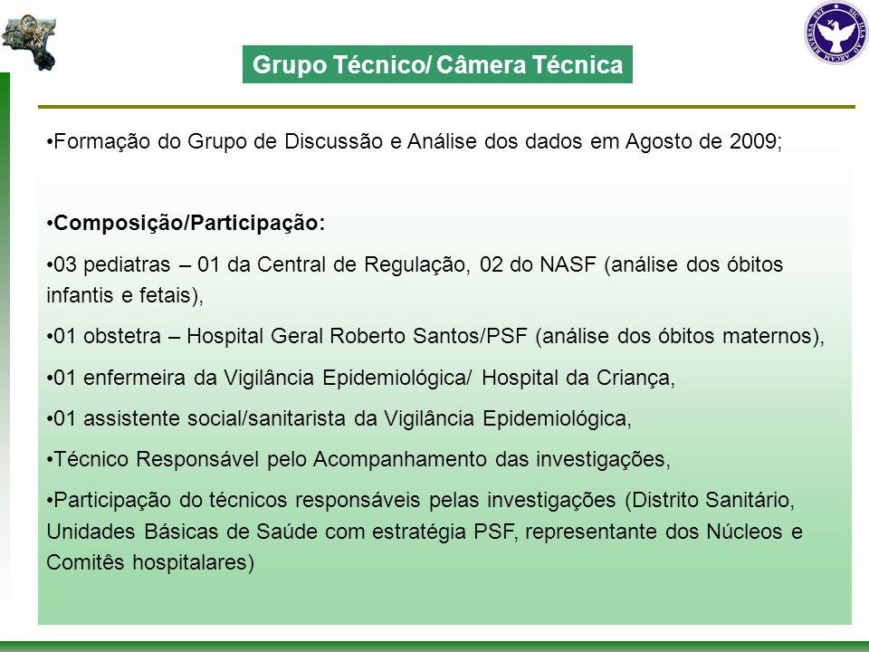 Enfermeiro Atenção Básica PSF Núcleos/ Comitês Distrito Sanitário Técnico VIEP Assistente Social Médico Discussão, Análise Recomendações Grupo Técnico/ Câmera Técnica
