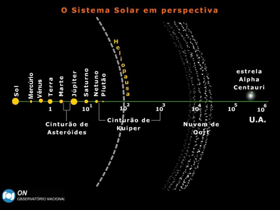 Vênus Mercúrio