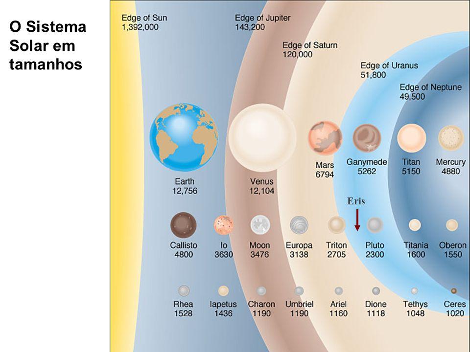Eris O Sistema Solar em tamanhos