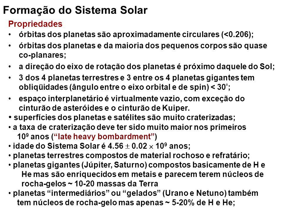 Formação do Sistema Solar órbitas dos planetas são aproximadamente circulares (<0.206); órbitas dos planetas e da maioria dos pequenos corpos são quas