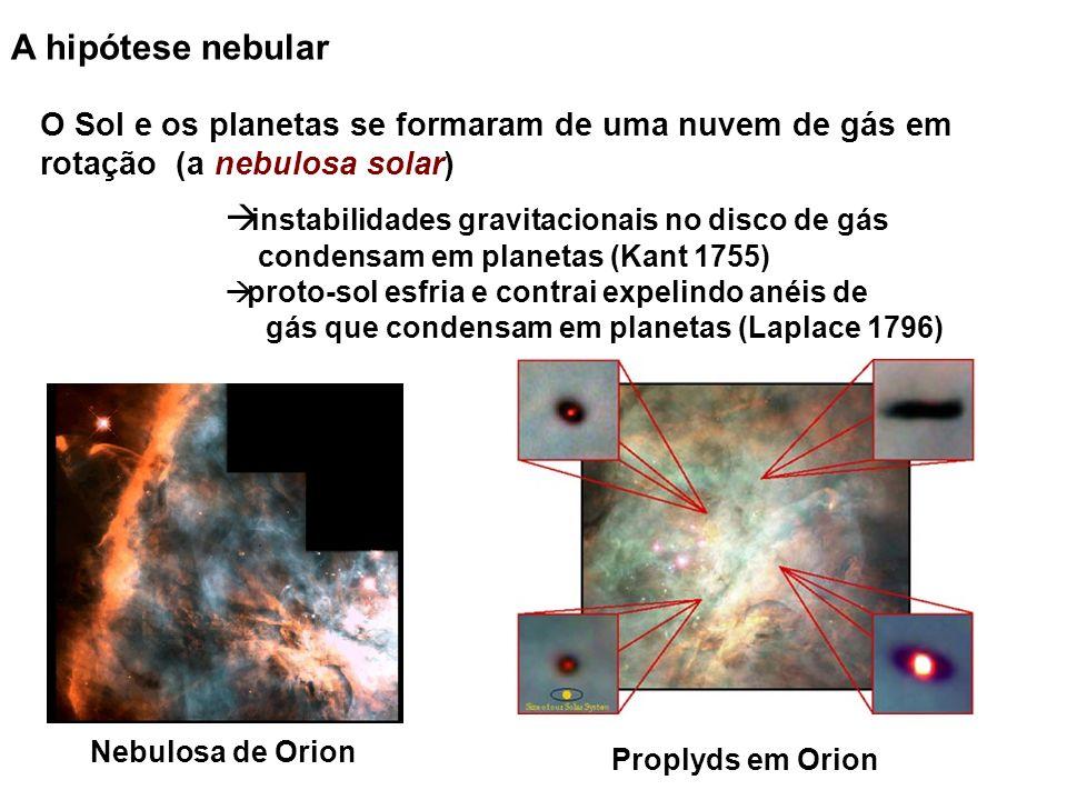 A hipótese nebular O Sol e os planetas se formaram de uma nuvem de gás em rotação (a nebulosa solar) instabilidades gravitacionais no disco de gás con